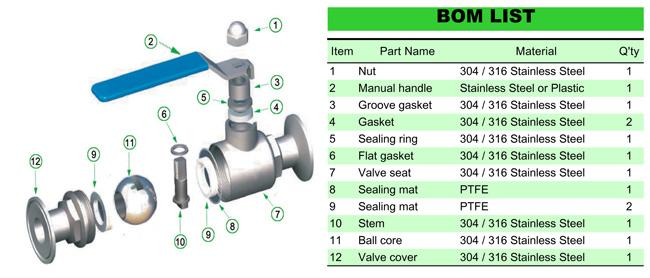 Portable Sanitary Full Port Ball Valve Stainless Steel