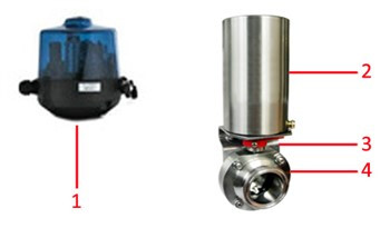 Hygienic Pneumatic Sanitary Butterfly Valve Intelligent Automation Control Unit