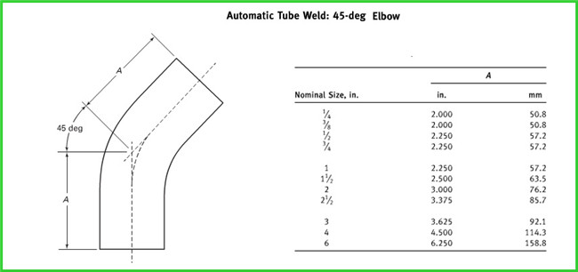 3 Butt Weld T316L SS Short Tangent 90 Degree Elbow